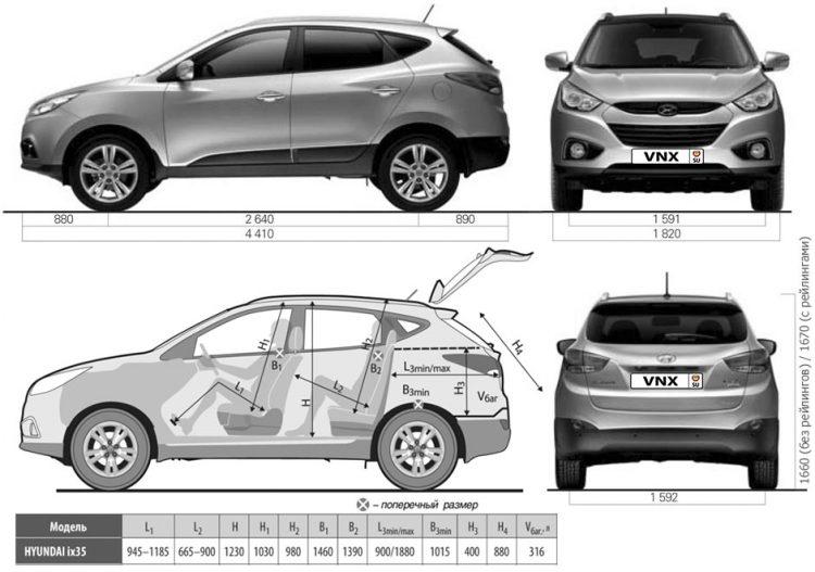 Габаритные размеры Hyundai IX35